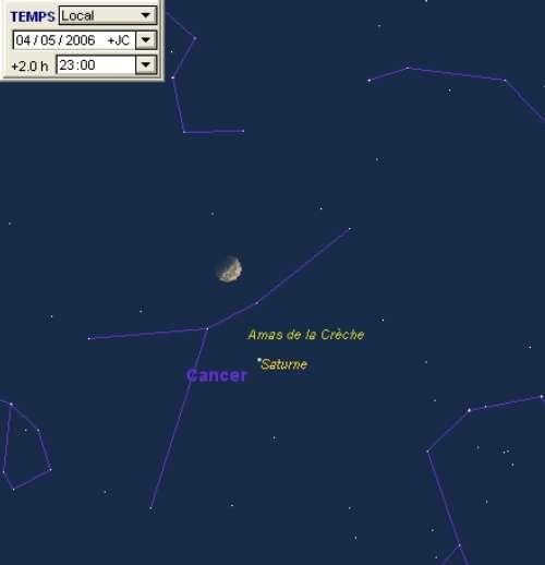 La Lune est en conjonction avec la planète Saturne et l'amas de la Crèche (M44)