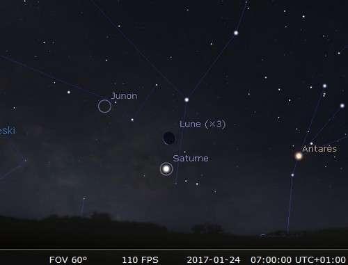 La Lune en rapprochement avec Saturne et Junon