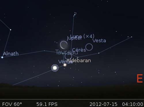 La Lune en rapprochement avec Jupiter, Vénus, Vesta, Cérès, Aldébran, et occultera Jupiter