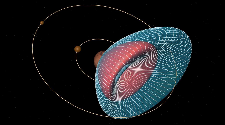 Des chercheurs de l'université de Purdue ont démontré qu'en raison de la proximité des lunes Phobos (9.377 km) et Deimos (23.460) à Mars, la surface de ces deux lunes est enrichie de matière martienne à chaque formation de grands cratères d'impact. © Purdue University/Loic Chappaz