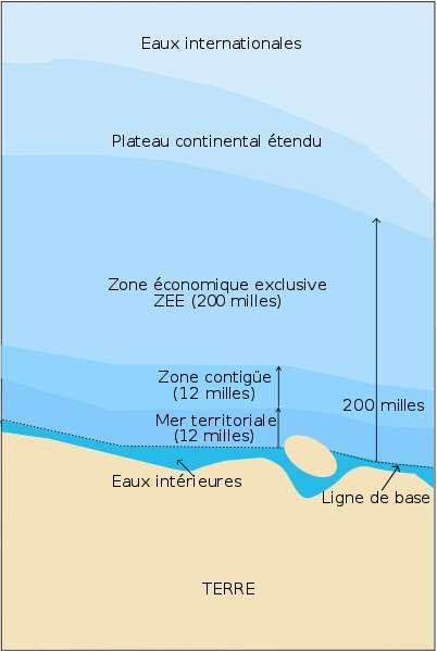 Schéma du zonage maritime selon le droit international. © Historicair, Wikimédia CC by-sa 3.0