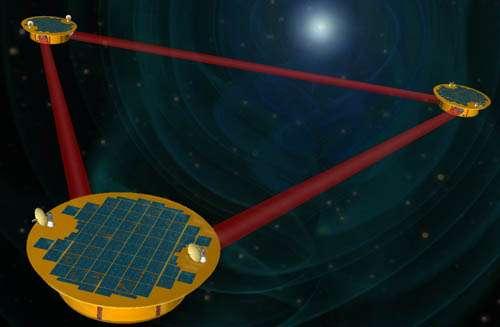 Une vue d'artiste des trois futurs satellites de l'interféromètre Lisa. Si une onde gravitationnelle vient à passer, les distances entre les trois engins, seront modifiées différemment (le triangle qu'ils constituent sera déformé) et cet événement sera repéré par des temps de trajet différents pour les rayons lumineux réfléchis par les miroirs. Cette différence se traduira par une modification des figures d'interférences des rayons, selon le principe imaginé à la fin du XIXe siècle par le physicien Albert Abraham Michelson (ce qui lui vaudra le prix Nobel de physique 1907). © Nasa