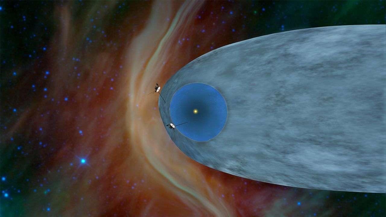 Une vue d'artiste des limites du Système solaire. Le Soleil, avec son cortège planétaire, se déplace au sein de la Voie lactée (ici de la droite vers la gauche), et les particules qu'il expulse (le vent solaire) rencontrent le plasma interstellaire. Le bord de la bulle bleue est le « choc terminal », là où le vent solaire, freiné, passe d'un régime supersonique à des vitesses subsoniques. La zone bleutée étirée vers la droite est l'héliosphère, délimitée à gauche par l'héliopause, région en quelque sorte frontale par rapport au déplacement du Soleil. C'est là que se trouve Voyager-1. Juste un peu loin, la couleur orangée indique l'onde de choc sur le milieu interstellaire. © Nasa, JPL-Caltech