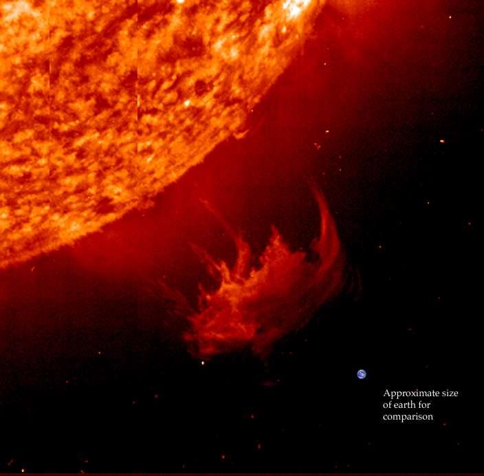 Sur cette image, avec une éruption solaire, on a représenté en bas à droite la Terre. © Soho-EIT Consortium, Esa, Nasa