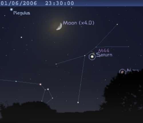 La planète Saturne et la Lune sont proches de l'amas de la Crèche (M44)