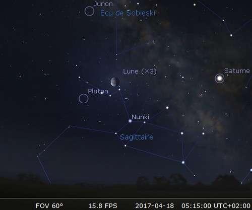 La Lune en rapprochement avec Junon et Pluton