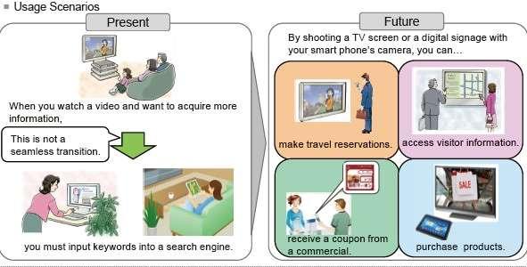 Sur la vignette de gauche, Fujitsu illustre le scénario actuel. Lorsqu'une personne regarde une vidéo et veut obtenir des informations supplémentaires, elle doit faire appel à un moteur de recherche. Avec sa technologie (vignette de droite), les utilisateurs pourront accéder à des services, des plans d'accès de bâtiments, bénéficier de réductions pour faire des achats ou effectuer des réservations pour des spectacles ou des voyages. © Fujitsu Laboratories
