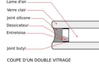 Le vitrage double se compose de deux vitres et d'un espace d'air. © Ugo14, CC BY 2.5, Wikimedia Commons