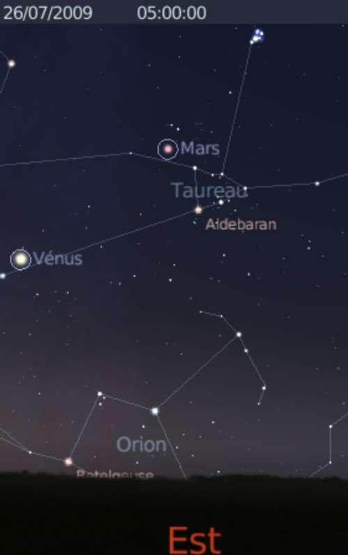 La planète Mars est en rapprochement avec l'étoile Aldébaran