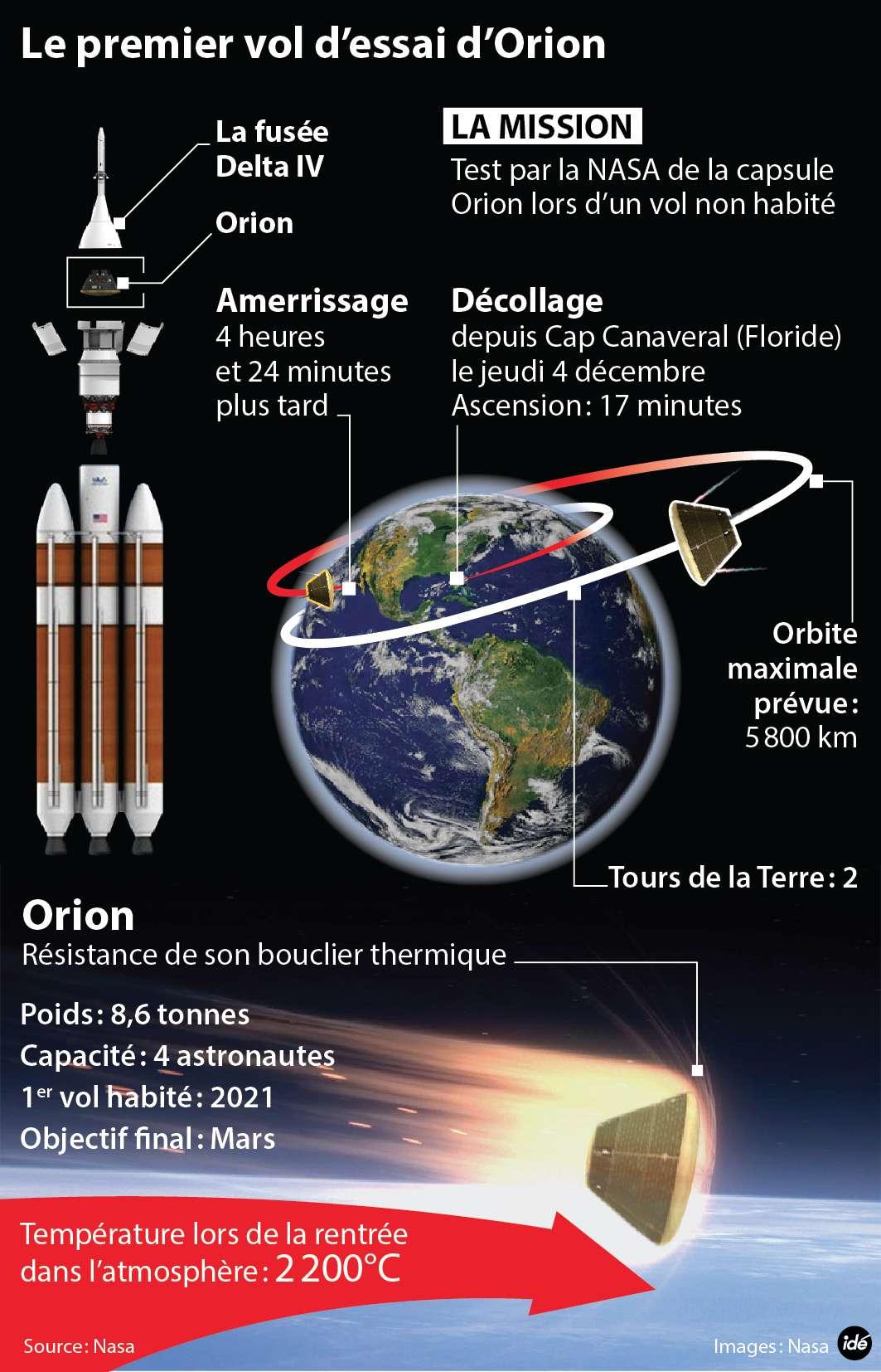 Le vol d'essai d'Orion est mené depuis Cap Canaveral avec un lanceur Delta IV de la société United Launch Alliance. © Idé