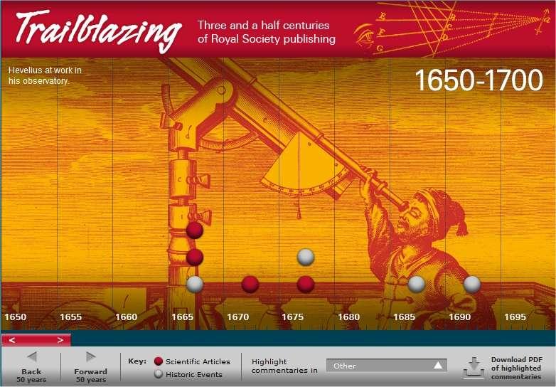 Les points gris indiquent des événements et les rouges des liens vers des documents d'époque. Les flèches horizontales sont des machines à voyager dans le temps. © The Royal Society