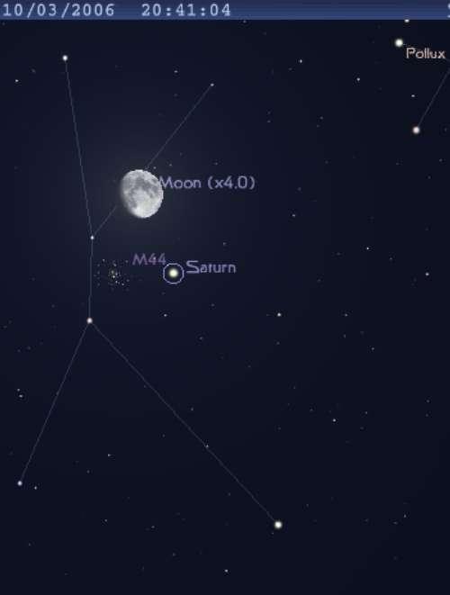 La Lune est en conjonction avec la planète Saturne et proche de l'amas de la Crèche (M44)