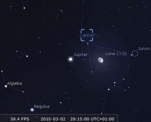 La Lune en rapprochement avec Jupiter et l'amas de la Crèche