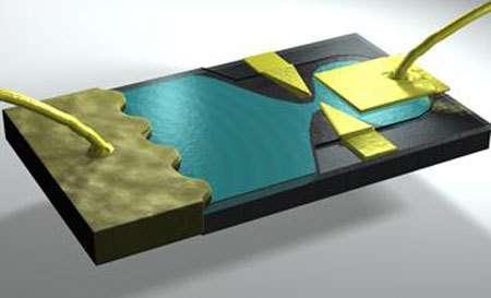 Vue d'artiste d'un circuit RC quantique réalisé dans un gaz d'électrons bidimensionnel (en bleu) à l'interface de deux semi-conducteurs (gris clair et gris foncé). Le gaz est connecté d'un côté à une armature métallique (jaune foncé) et couplé capacitivem