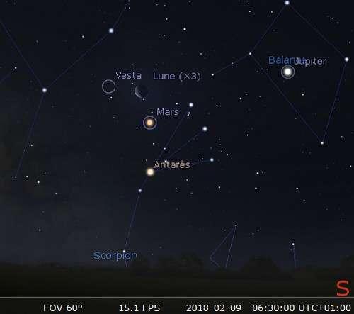 La Lune en rapprochement avec Vesta, Mars et Antarès