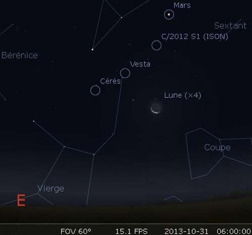 La Lune en rapprochement avec Vesta et Cérès