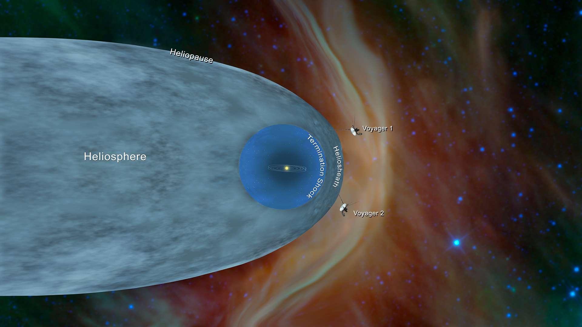 La sonde Voyager 2 a franchi la frontière de l'héliosphère et fonce à travers l'espace interstellaire depuis le 5 novembre 2018. © Nasa/JPL-Caltech
