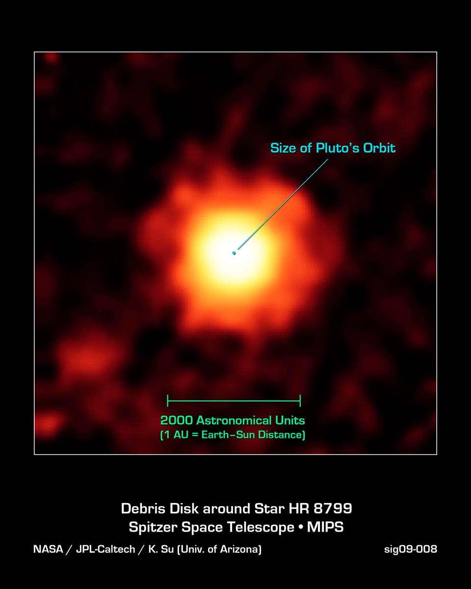 Sur cette image prise dans l'infrarouge par Spitzer en janvier 2009, un gigantesque halo de particules de poussières très fines entourant HR 8799 est bien visible. La taille de l'orbite de Pluton est indiquée au centre de l'image et la zone jaune blanche correspond à un disque protoplanétaire. Crédit : Nasa/JPL-Caltech/K. Su (University of Arizona)