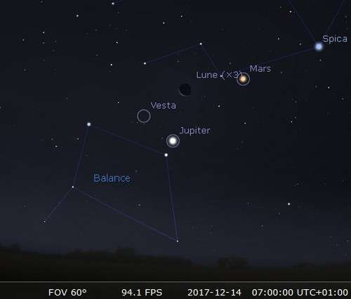 La Lune en rapprochement avec Jupiter et Vesta