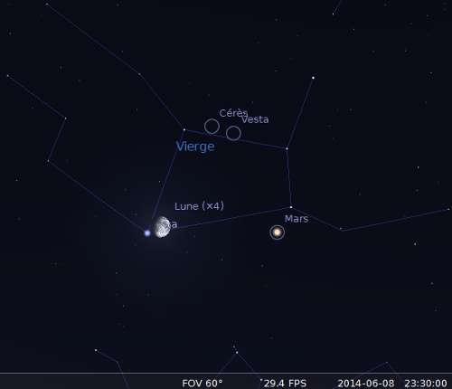 La Lune en rapprochement avec Spica, Cérès et Vesta
