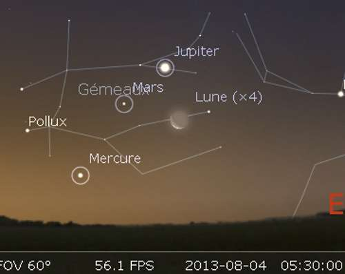 La Lune en rapprochement avec Mars et Jupiter