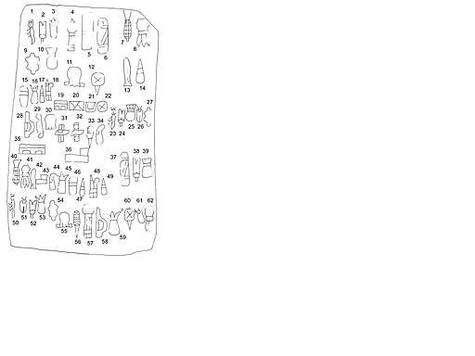 Beaucoup de symboles de la pierre olmèque ressemblent à des objets, certains à un ananas par exemple. Pourtant ils constituent probablement un vrai langage. Quelques symboles ont été traduits : ainsi la combinaison de rectangles et de triangles (symboles