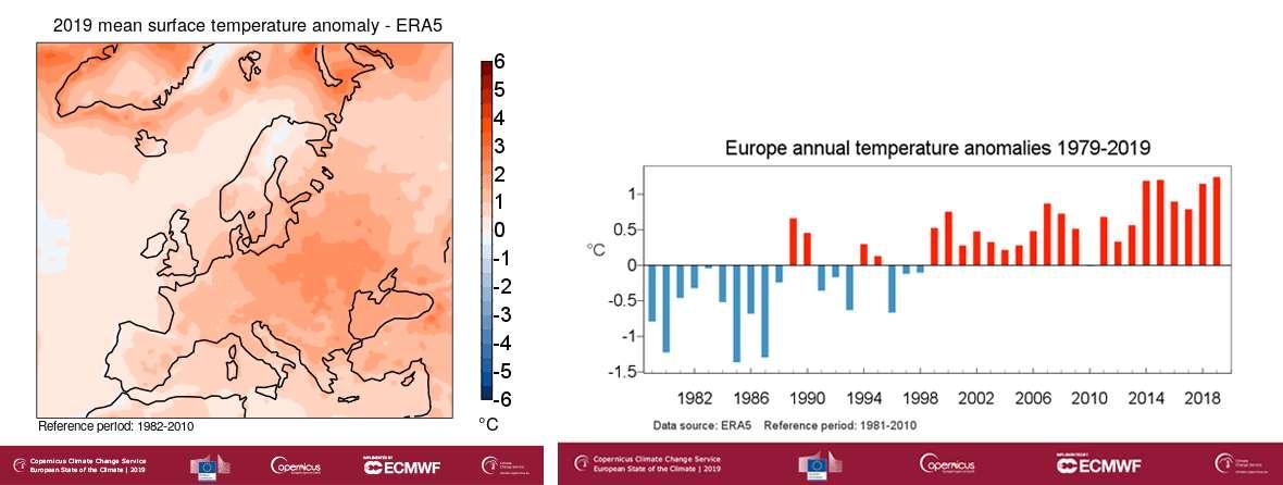 Les anomalies de température en Europe. © Copernicus Climate Change Service