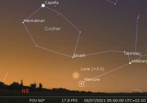 La Lune en rapprochement avec Mercure et Elnath