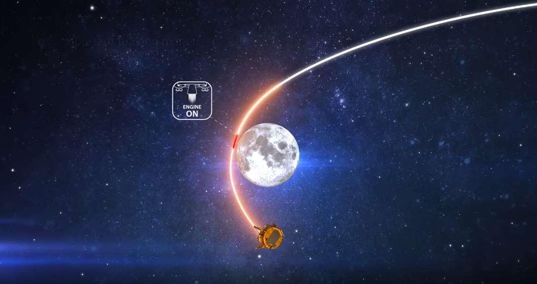 La première sonde israélienne Bereshit a réussi à se mettre en orbite autour de la Lune le 4 avril 2019, où elle doit atterrir le 11 avril. © SpaceIL