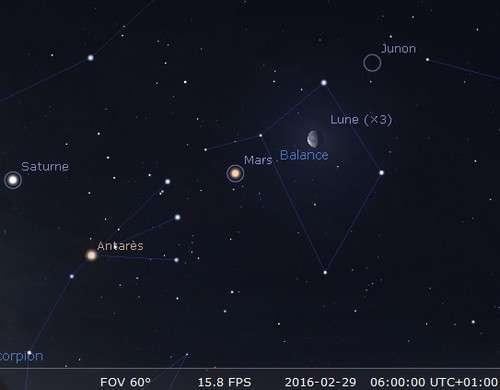 La Lune en rapprochement avec Mars et Junon