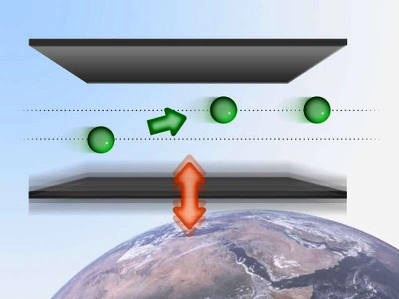 Une illustration de l'expérience destinée à tester la gravitation à petites distances avec des neutrons sur des niveaux d'énergies dans un champ de gravitation. Le miroir à neutrons du bas vibre pour provoquer des transitions entre les niveaux d'énergie. © Vienna University of Technology