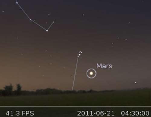 Mars en rapprochement avec les Pléiades