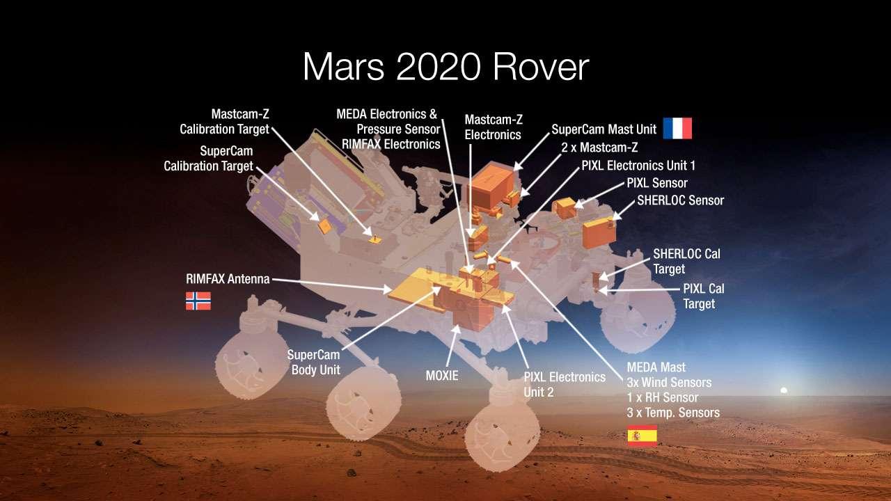 Les instruments scientifiques à bord du futur rover martien de la Nasa. Celui-ci reprend la même plateforme que celle de Curiosity. © Nasa