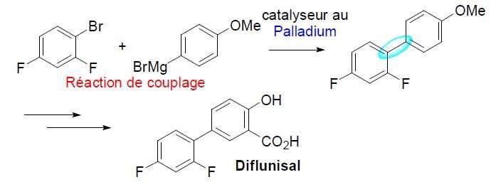 La synthèse du diflunisal, un anti-inflammatoire non stéroïdien, passe par la catalyse, à l'aide du palladium, d'une réaction de couplage. © SFC / Division Catalyse