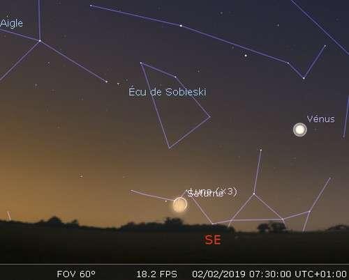 Rapprochement et occultation de Saturne par la Lune
