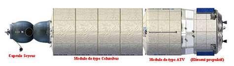 Vue d'artiste d'un système de transport lunaire construit autour d'une capsule Soyouz et de modules européens, un module vie et un module dit technique : - Un module Columbus modifié de façon à permettre de rejoindre la capsule (module vie) - Un module A