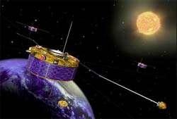 Les satellites Clusters.crédit : ESA