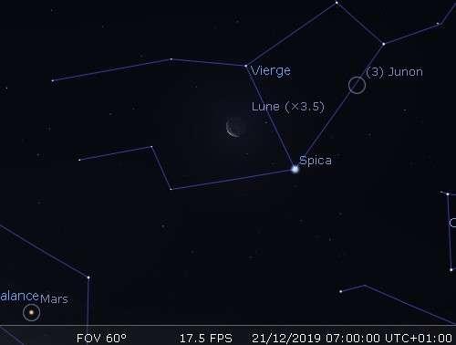 La Lune en rapprochement avec Spica