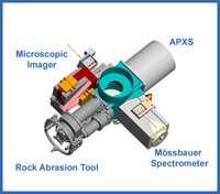 Instruments de l'extréminité du bras robotisé des rovers comprenant notamment le spectromètre Mössbauer défaillant sur Spirit. (crédit : NASA/JPL/Cornell)