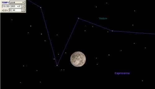 La Lune est en conjonction avec la planète Neptune