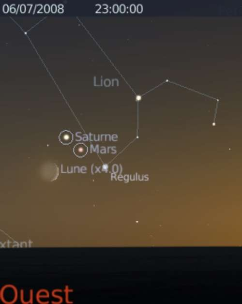 La Lune est proche de Saturne, Mars et de Régulus