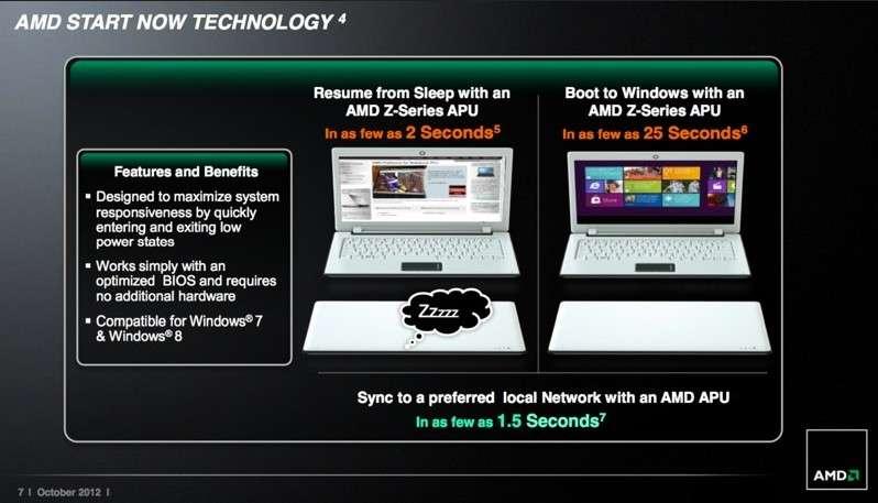 Sur cette feuille de présentation, AMD affirme que grâce à sa technologie Start Now, il ne faut au Z-60 que 25 secondes pour démarrer Windows, 2 secondes pour sortir de veille et 1,5 pour se reconnecter à un réseau sans fil déjà enregistré. © AMD