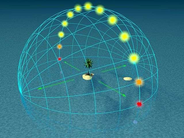 À l'équinoxe, le Soleil passe au zénith juste au-dessus de la tête d'un observateur (ou ici, du sommet d'un arbre) situé sur l'équateur. À midi, ses rayons ne projettent pas d'ombre. © Tau'olunga, Wikimedia Commons