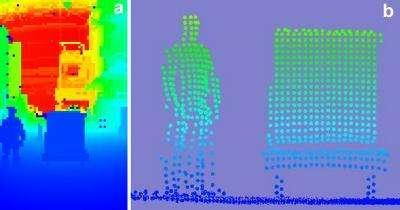 Avec sa vision à laser approximative, le chariot-élévateur peut estimer globalement les distances, comme sur l'image de gauche, où la couleur rouge indique un grand espace libre, ou bien analyser les formes devant lui et repérer une palette (image de droite). Crédit : NIST.