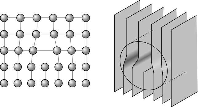 Exemple de dislocation au niveau du réseau cristallin. © Cdang, Wikimédia Commons