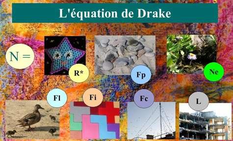 L'équation de Drake en image. © Élisabeth Piotelat