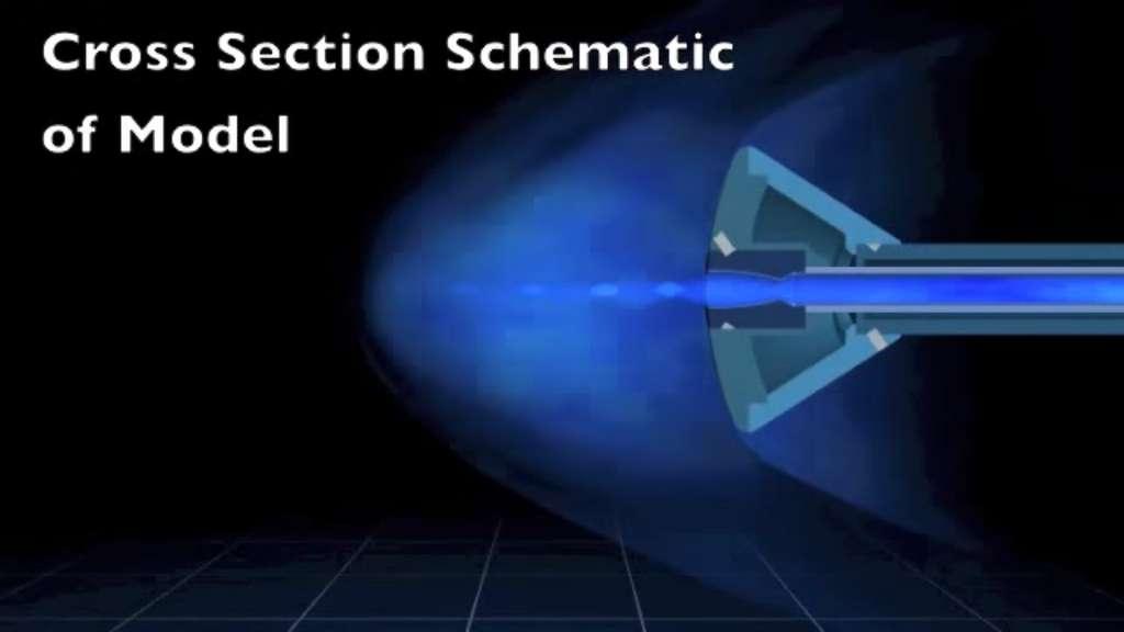 Le curieux principe du jet d'air à contre-courant pour améliorer l'aérodynamisme à très grandes vitesses. Cette sorte de pomme d'arrosoir, qui pourrait être le nez d'un missile ou d'un avion, est ici schématisée en coupe (Cross Section Schematic of Model) mais représente un modèle réel utilisé en soufflerie dans une expérience de la Nasa en 2005. La vidéo est visible sur YouTube. L'air vient de la gauche et frappe le modèle. D'un tube jaillit un puissant jet d'air (ici en bleu) qui se heurte au vent de la soufflerie et se déploie vers la droite, à la manière du sommet d'un jet d'eau. La surface du modèle est ainsi isolée par une sorte de coussin d'air. Le principe évite au métal de trop chauffer et réduit la traînée aérodynamique. Selon la puissance du jet, il s'enfoncera plus ou moins dans l'air de la soufflerie ; les chercheurs ont découvert deux modes d'écoulement, baptisés LPM et SPM. © Nasa STI Program, YouTube