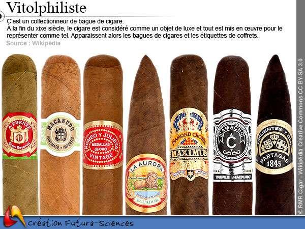 Vitolphiliste - bague de cigare