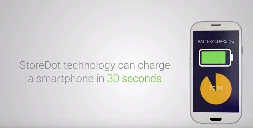 À l'origine, la technologie StoreDot a été conçue pour les batteries des smartphones. L'année dernière, la jeune pousse a dévoilé un prototype qui se rechargeait en 30 secondes. Un modèle ayant le format et la capacité d'une batterie standard devrait sortir d'ici deux à trois ans. © StoreDot