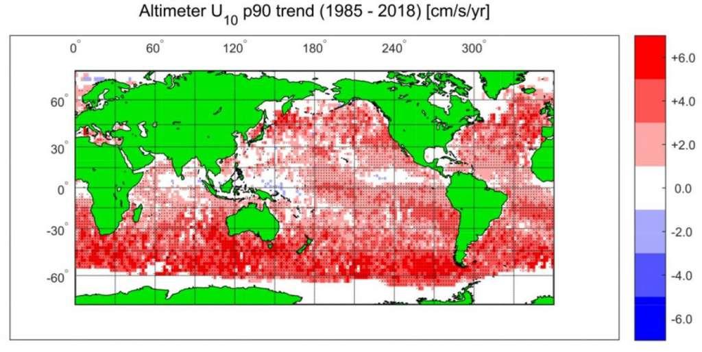 Augmentation (en rouge) ou diminution (en bleu) de la vitesse des vents « extrêmes » dans le monde (les 10 % de vents les plus forts) en centimètres par seconde par an, entre 1985 et 2018 © Ian Young, University of Melbourne, Science, 2019